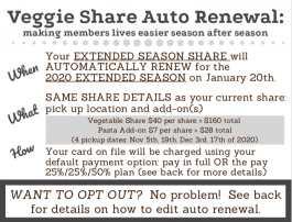 Your Extended Season Share will AUTO RENEW on January 20th