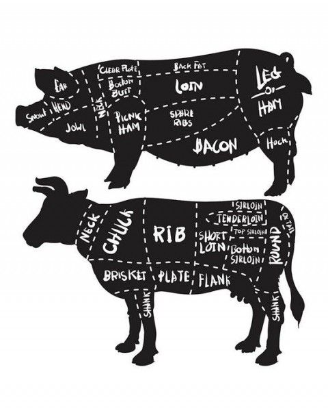 Week 11 Winter/Spring 2020 Meat Share (Beef, Pork, Chicken): Cooper's CSA Farm Happenings